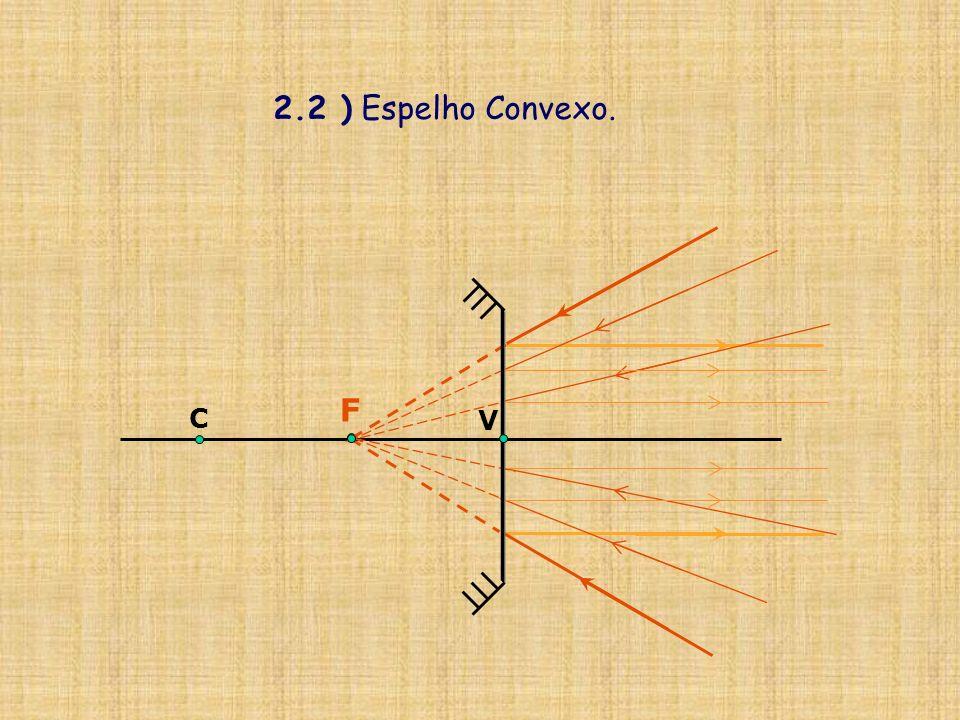 C 3ª ) Todo raio de luz que incide numa direção que passa pelo CENTRO de curvatura reflete-se sobre si mesmo.