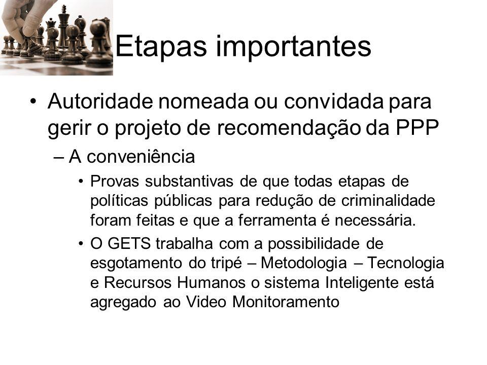 Etapas importantes Autoridade nomeada ou convidada para gerir o projeto de recomendação da PPP –A conveniência Provas substantivas de que todas etapas
