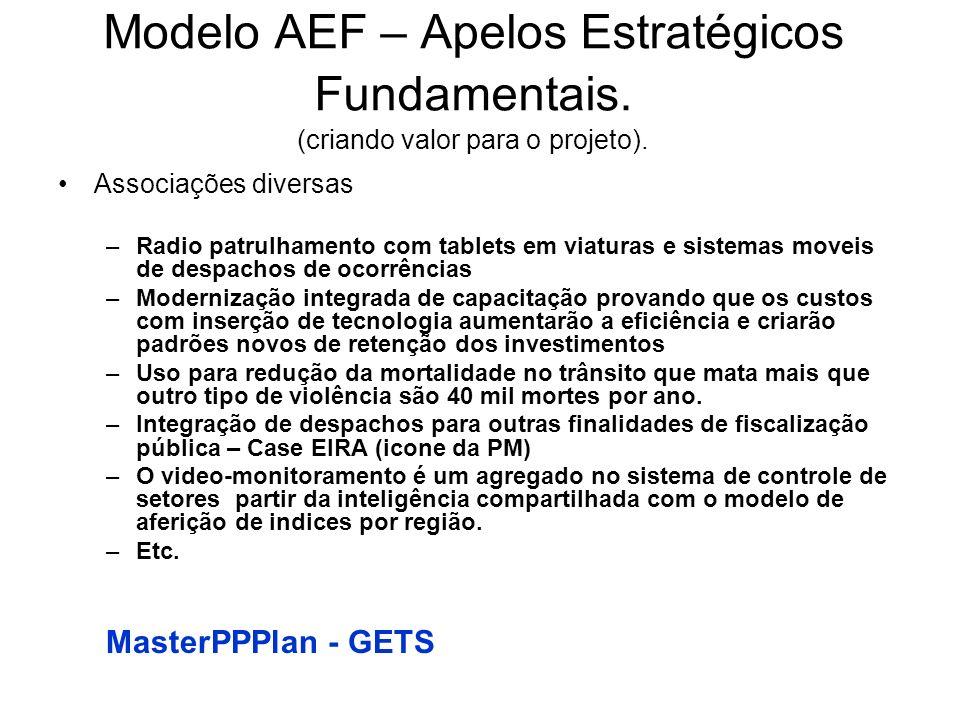 Modelo AEF – Apelos Estratégicos Fundamentais. (criando valor para o projeto). Associações diversas –Radio patrulhamento com tablets em viaturas e sis
