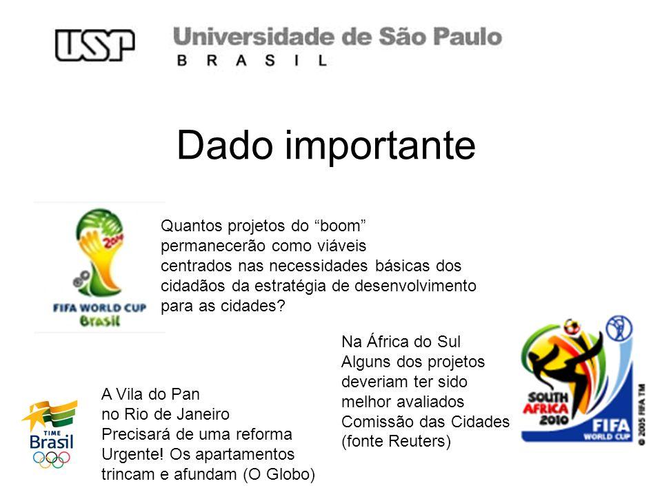 Dado importante Quantos projetos do boom permanecerão como viáveis centrados nas necessidades básicas dos cidadãos da estratégia de desenvolvimento pa