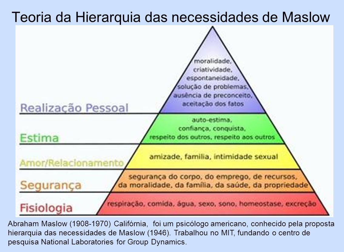 Teoria da Hierarquia das necessidades de Maslow Abraham Maslow (1908-1970) Califórnia, foi um psicólogo americano, conhecido pela proposta hierarquia