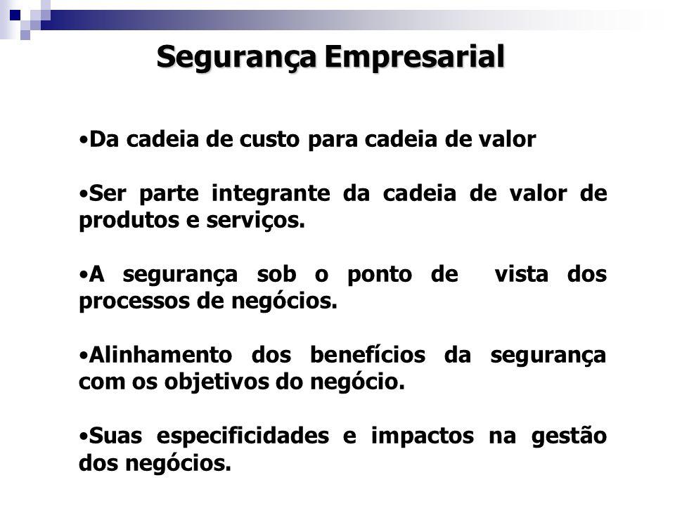 Da cadeia de custo para cadeia de valor Ser parte integrante da cadeia de valor de produtos e serviços. A segurança sob o ponto de vista dos processos
