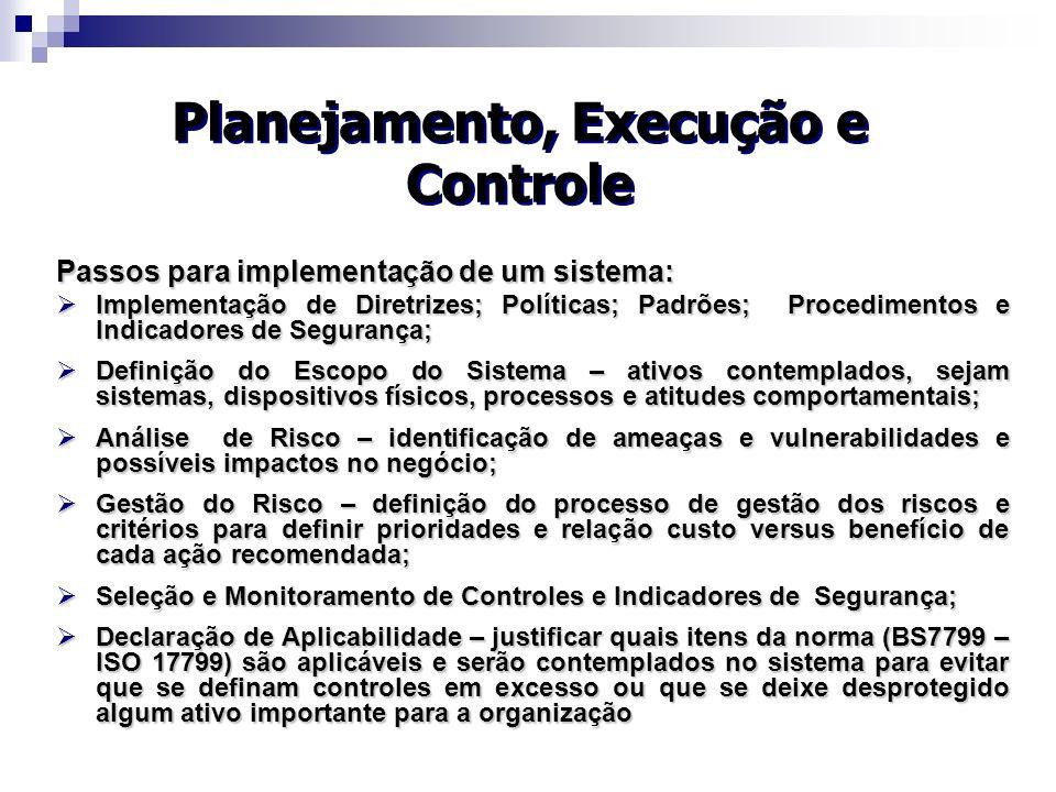 Planejamento, Execução e Controle Passos para implementação de um sistema: Implementação de Diretrizes; Políticas; Padrões; Procedimentos e Indicadore