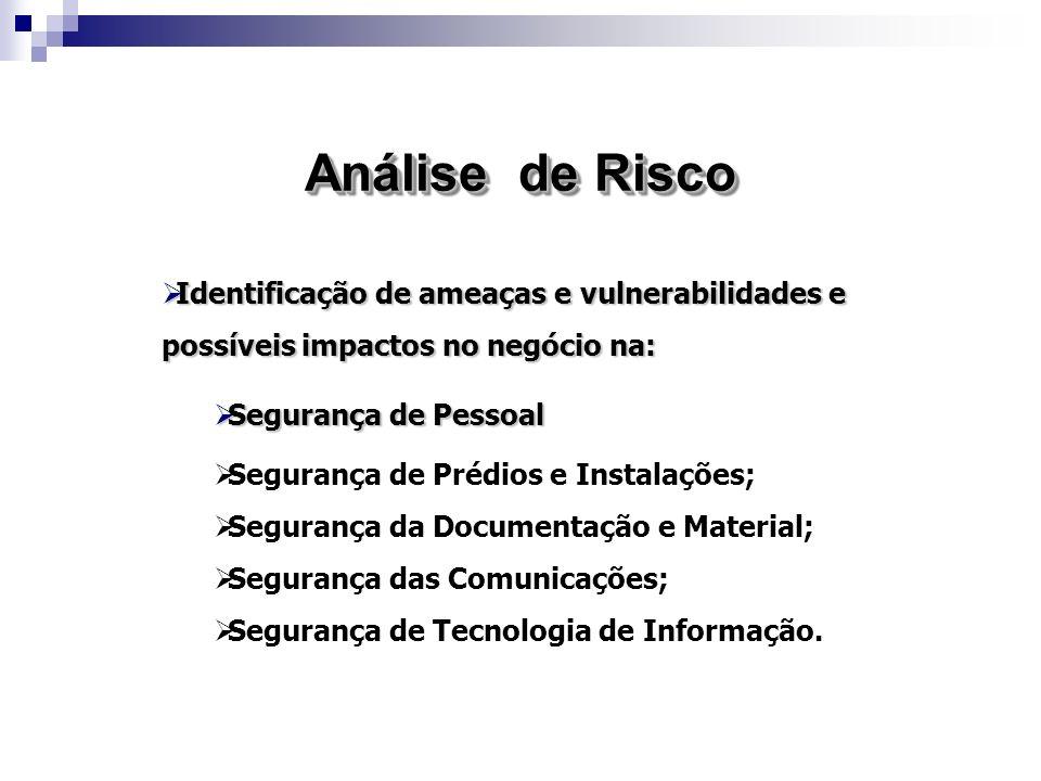 Análise de Risco Identificação de ameaças e vulnerabilidades e possíveis impactos no negócio na: Identificação de ameaças e vulnerabilidades e possíve
