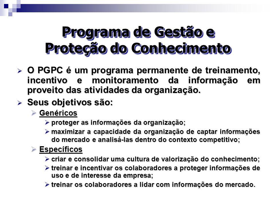 Programa de Gestão e Proteção do Conhecimento O PGPC é um programa permanente de treinamento, incentivo e monitoramento da informação em proveito das