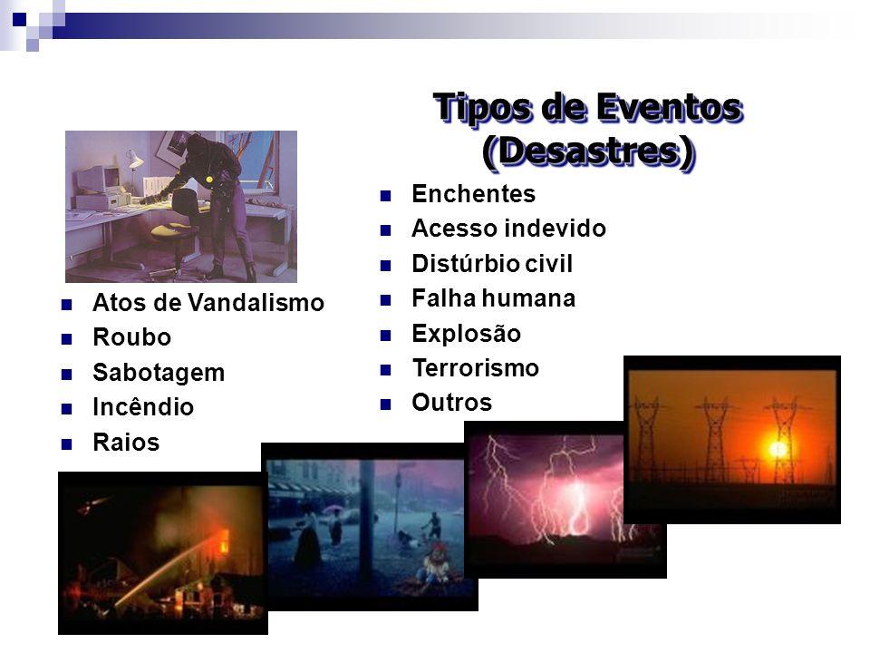 Tipos de Eventos (Desastres) Enchentes Acesso indevido Distúrbio civil Falha humana Explosão Terrorismo Outros Atos de Vandalismo Roubo Sabotagem Incê