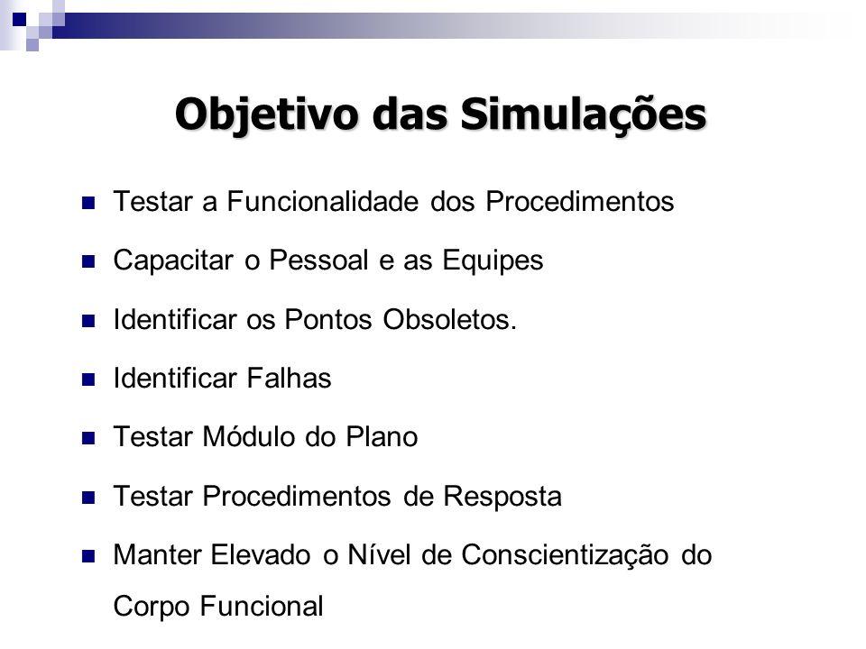Objetivo das Simulações Testar a Funcionalidade dos Procedimentos Capacitar o Pessoal e as Equipes Identificar os Pontos Obsoletos. Identificar Falhas