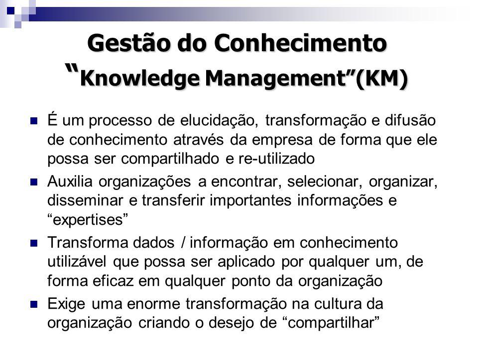 Gestão do Conhecimento Knowledge Management(KM) É um processo de elucidação, transformação e difusão de conhecimento através da empresa de forma que e