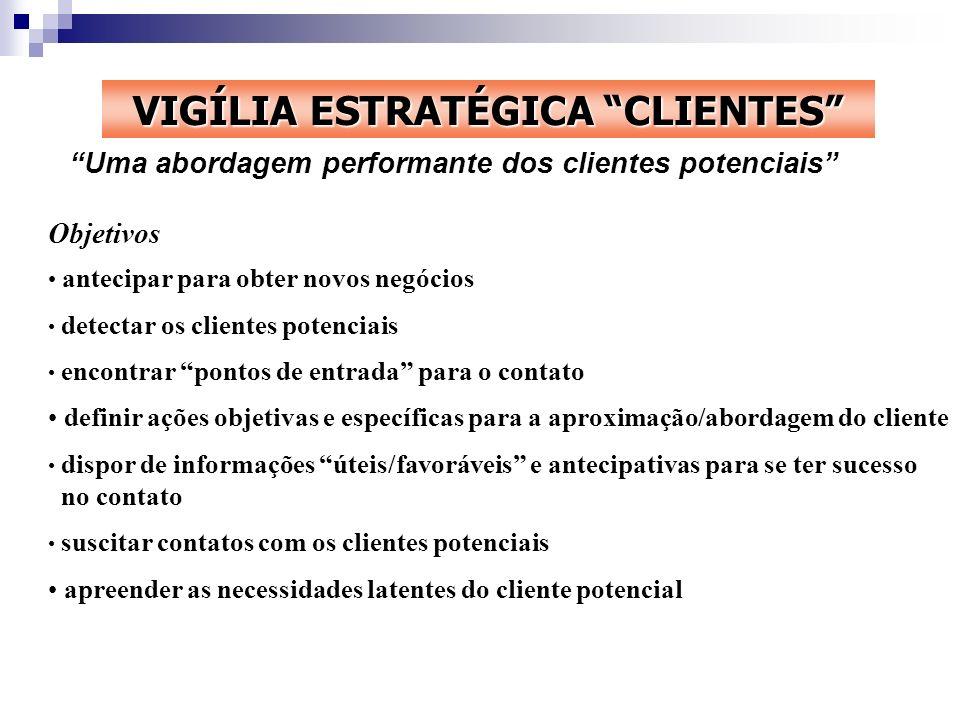 VIGÍLIA ESTRATÉGICA CLIENTES Uma abordagem performante dos clientes potenciais Objetivos antecipar para obter novos negócios detectar os clientes pote