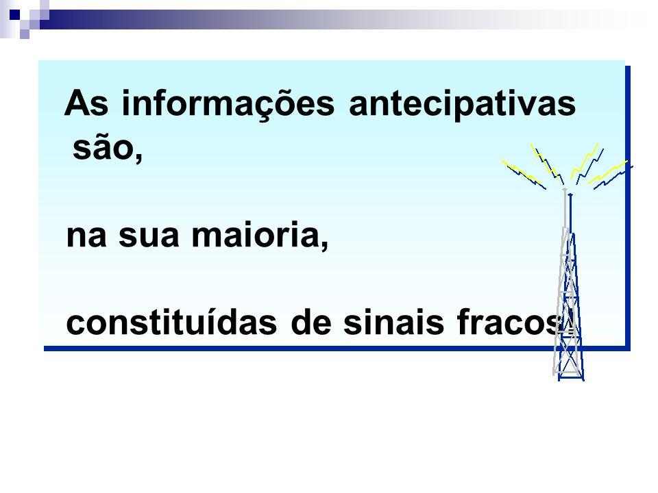 As informações antecipativas são, na sua maioria, constituídas de sinais fracos! As informações antecipativas são, na sua maioria, constituídas de sin