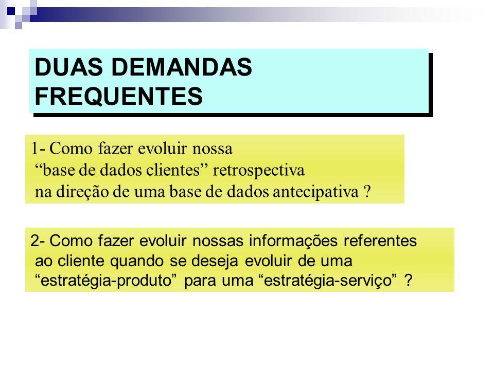 DUAS DEMANDAS FREQUENTES 1- Como fazer evoluir nossa base de dados clientes retrospectiva na direção de uma base de dados antecipativa ? 2- Como fazer