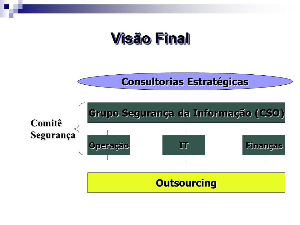 Visão Final Consultorias Estratégicas Grupo Segurança da Informação (CSO) OperaçãoITFinanças Outsourcing ComitêSegurança
