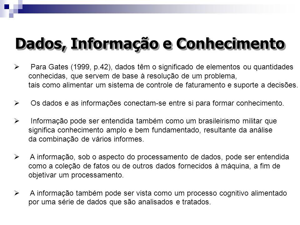InformaçãoInformação Necessidade Geração da Informação Armazenamento e Processamento Transmissão Consulta, uso e manipulação Estes passos são totalmente baseados em sistemas de informação e telecomunicações.