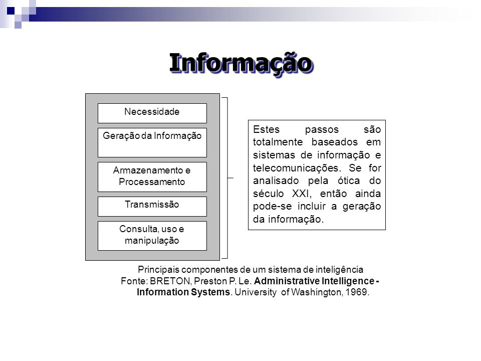 InformaçãoInformação Necessidade Geração da Informação Armazenamento e Processamento Transmissão Consulta, uso e manipulação Estes passos são totalmen