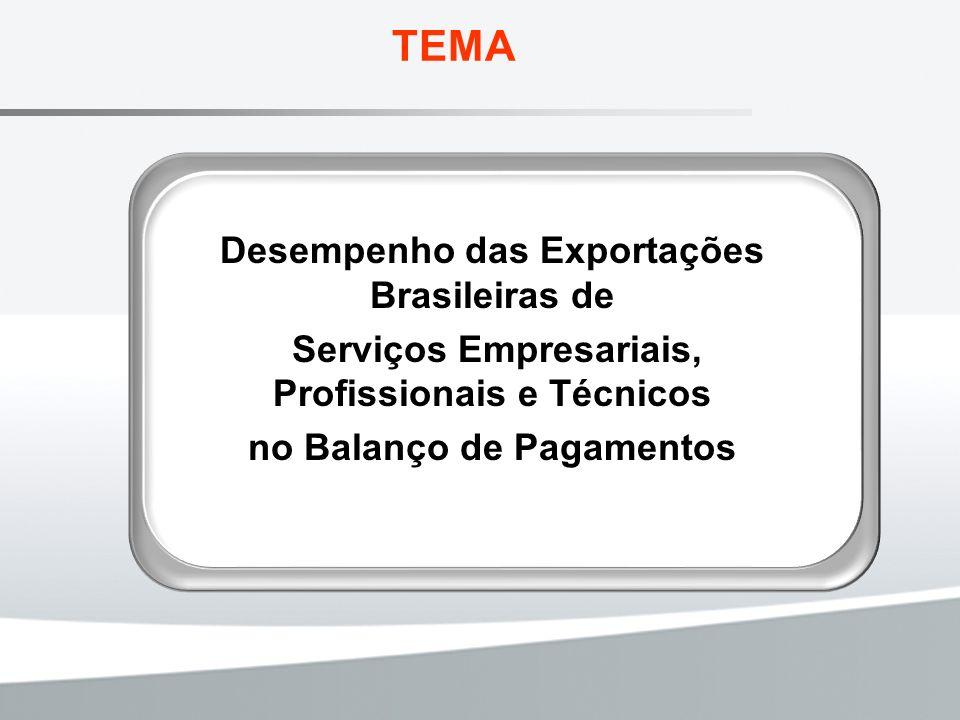 Participação das Exportações de Serviços Comerciais no Brasil por Categorias entre 2000 e 2008 – T13 Categorias200020012002200320042005200620072008 Em milhões US$ Serviços 8.9618.7198.7899.57111.62714.85617.95922.61428.822 Transportes 1.4091.4221.5361.8222.4673.1393.4394.1195.411 Viagens Internacionais 1.8101.7311.9982.4793.2223.8614.3164.9535.785 Seguros 312180206124105134324543828 Serviços Financeiros 3763173903634235077511.0901.238 Computação e Informação 342736295388102161189 Royalties e Licenças 125112100108113102150319465 Aluguel de Equipamentos 9127849255978773155 Outros serviços 4.8044.6524.4744.6215.1856.9478.80011.39814.851