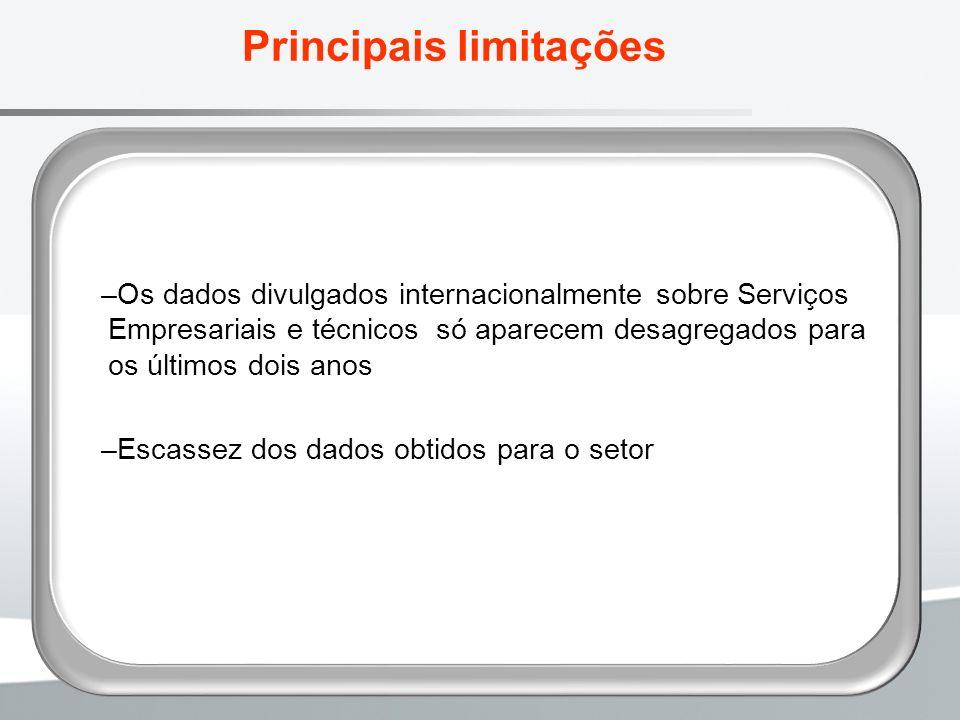 Principais limitações –Os dados divulgados internacionalmente sobre Serviços Empresariais e técnicos só aparecem desagregados para os últimos dois ano