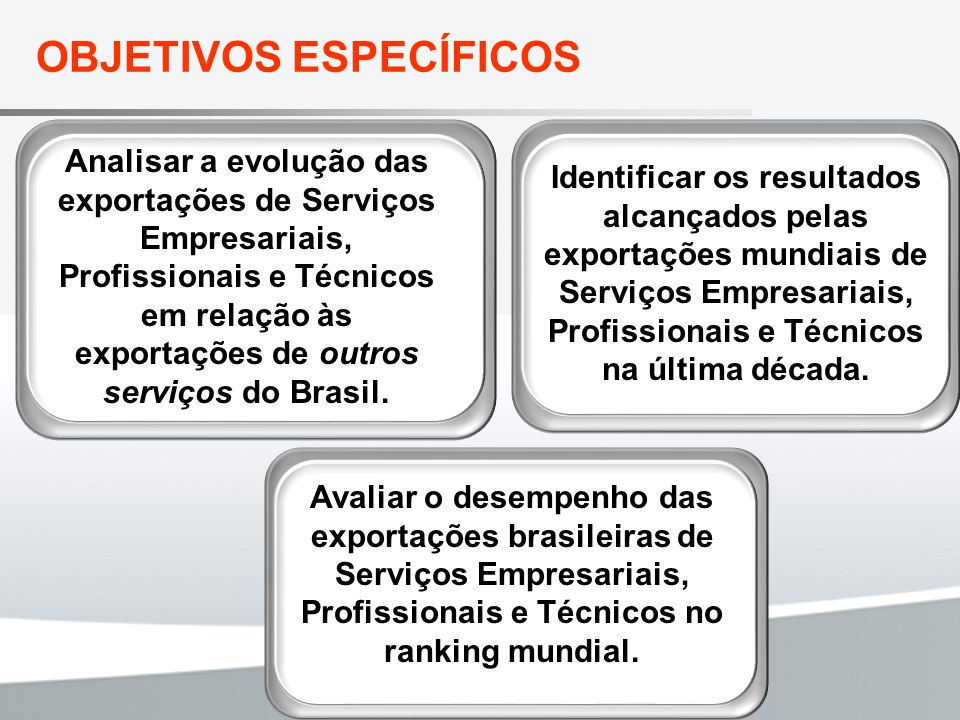 Conclusões –O Brasil, a partir de 2005, posicionou-se entre os 14 maiores exportadores mundiais de serviços empresariais que representam metade dos serviços comerciais exportados –Em 2005 e 2006, o Brasil situou-se na décima primeira posição no ranking dos principais países exportadores mundiais de serviços empresariais –Os Serviços de Arquitetura, Engenharia e outros são os mais vendidos No grupo de Serviços Empresariais, Profissionais e Técnicos