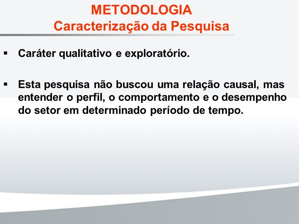 METODOLOGIA Caracterização da Pesquisa Caráter qualitativo e exploratório. Esta pesquisa não buscou uma relação causal, mas entender o perfil, o compo