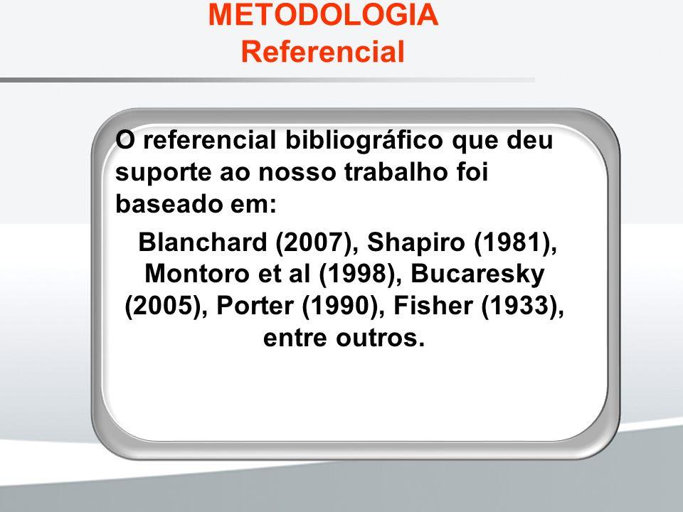 METODOLOGIA Referencial O referencial bibliográfico que deu suporte ao nosso trabalho foi baseado em: Blanchard (2007), Shapiro (1981), Montoro et al