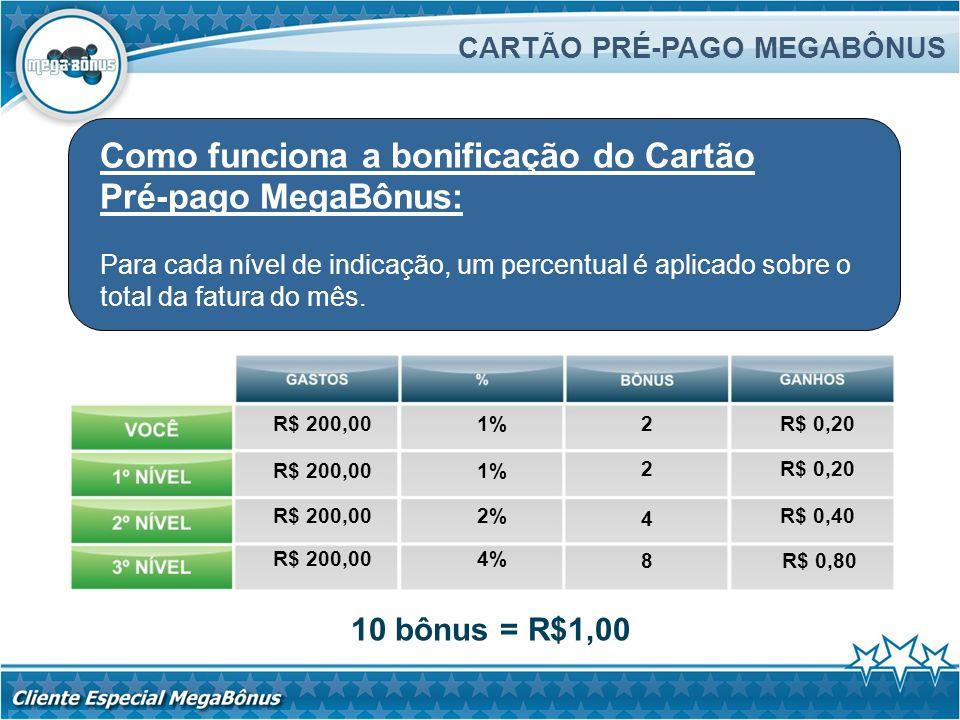 10 bônus = R$1,00 Como funciona a bonificação do Cartão Pré-pago MegaBônus: Para cada nível de indicação, um percentual é aplicado sobre o total da fa
