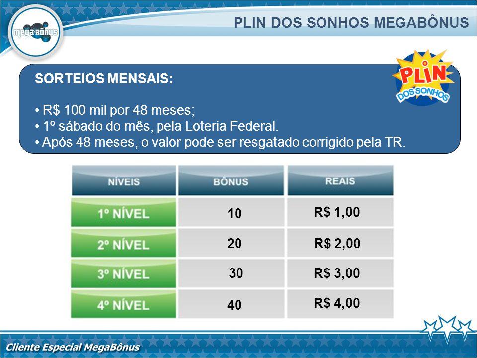 PLIN DOS SONHOS MEGABÔNUS SORTEIOS MENSAIS: R$ 100 mil por 48 meses; 1º sábado do mês, pela Loteria Federal. Após 48 meses, o valor pode ser resgatado