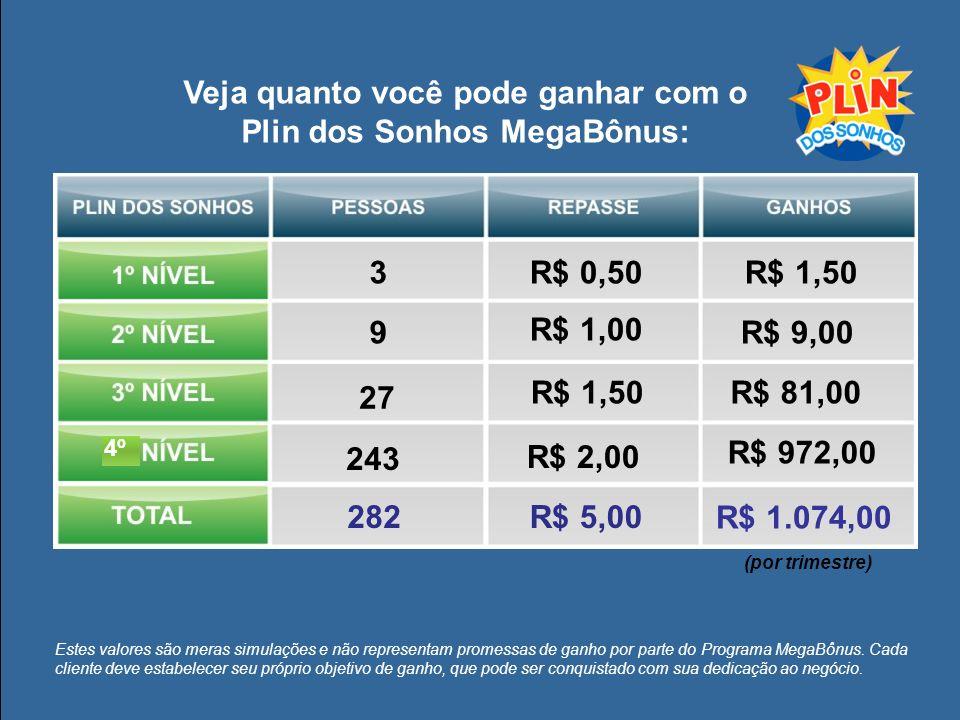 Veja quanto você pode ganhar com o Plin dos Sonhos MegaBônus: 3 9 243 27 R$ 0,50 R$ 1,00 R$ 2,00 R$ 1,50 R$ 9,00 R$ 972,00 R$ 81,00 R$ 1.074,00 282R$