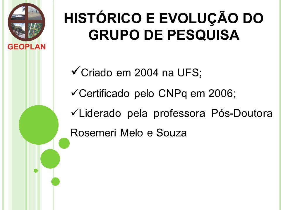 GRAVAÇÃO PARA O PROGRAMA TERRA SERIGY 2009 – MATA DO JUNCO