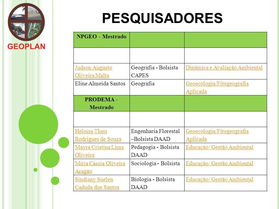 TÍTULO: ESPAÇO DA PESCA: DINÂMICA AMBIENTAL E TERRITORIALIDADE DAS MARISQUEIRAS EM NOSSA SENHORA DO SOCORRO-SERGIPE EVENTO: ENANPEGE (NACIONAL) LOCAL: GOIÂNIA - GO AUTORA: Eline Almeida Santos TÍTULO: Biogeografía de las Especies Forestales y Arbustivas hacia la Apicultura em Sergipe, Brasil EVENTO: CONFERÊNCIA REGIONAL DA UNIÃO GEOGRÁFICA INTERNACIONAL - UGI LOCAL: SANTIAGO DO CHILE - CL AUTORES: MARIA DO SOCORRO FERREIRA DA SILVA, EDIMILSON GOMES DOS SILVA, ROSEMERI MELO E SOUZA.