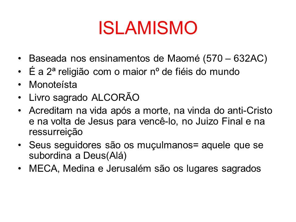ISLAMISMO Baseada nos ensinamentos de Maomé (570 – 632AC) É a 2ª religião com o maior nº de fiéis do mundo Monoteísta Livro sagrado ALCORÃO Acreditam