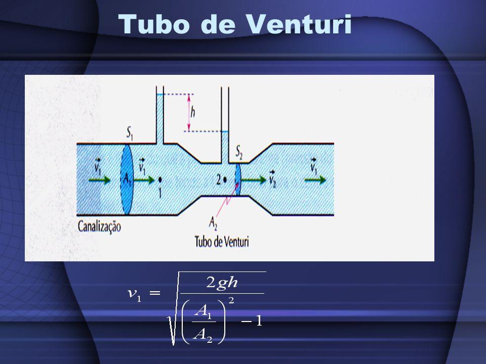 Tubo de Venturi