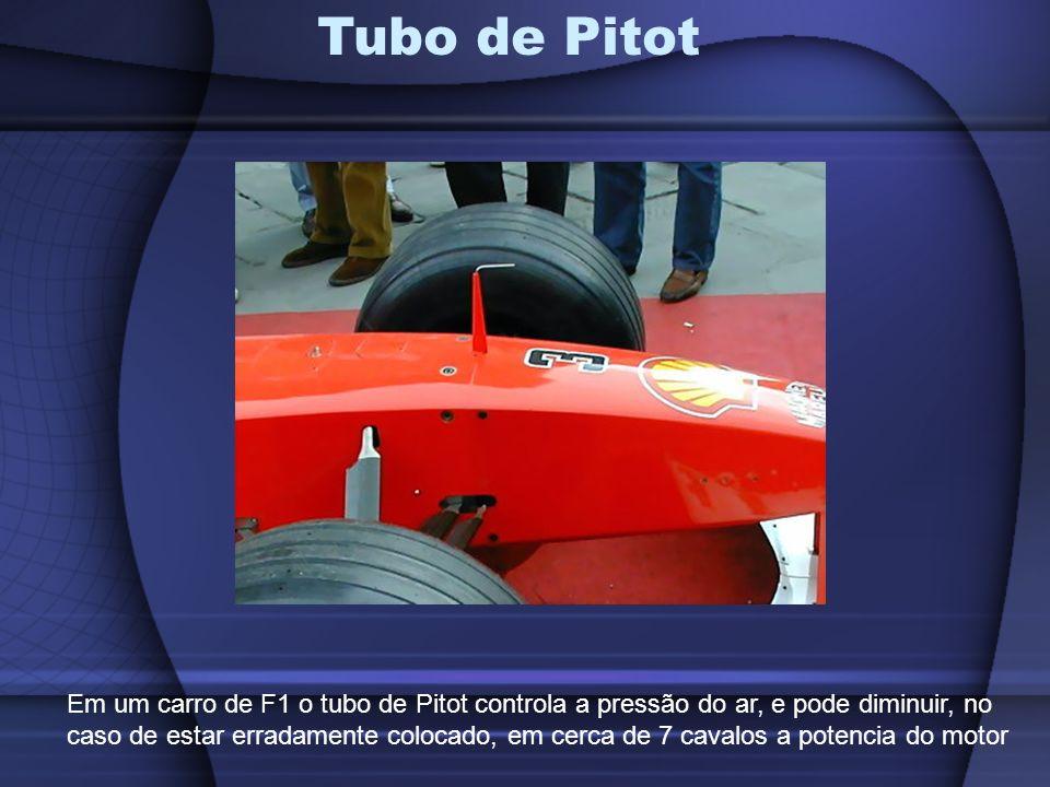 Tubo de Pitot Em um carro de F1 o tubo de Pitot controla a pressão do ar, e pode diminuir, no caso de estar erradamente colocado, em cerca de 7 cavalo