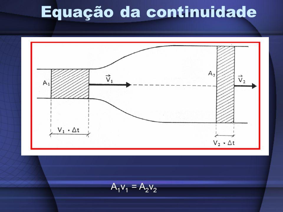 Equação da continuidade A 1 v 1 = A 2 v 2