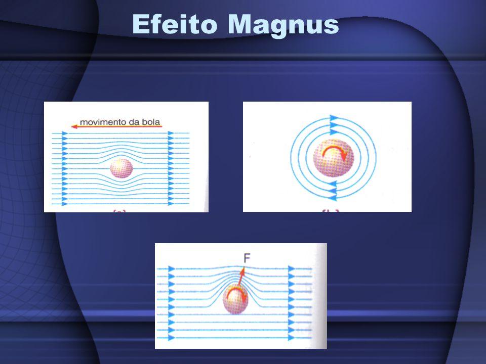 Efeito Magnus