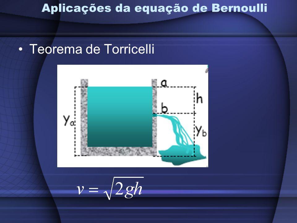 Aplicações da equação de Bernoulli Teorema de Torricelli