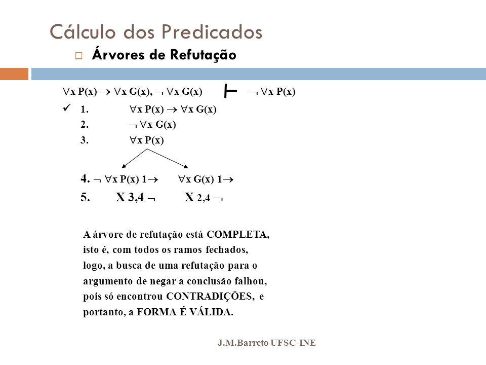Cálculo dos Predicados J.M.Barreto UFSC-INE Árvores de Refutação x P(x) x G(x), x G(x) x P(x) 1. x P(x) x G(x) 2. x G(x) 3. x P(x) A árvore de refutaç