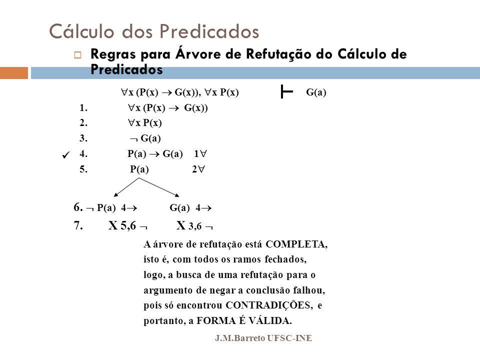 Cálculo dos Predicados J.M.Barreto UFSC-INE Regras para Árvore de Refutação do Cálculo de Predicados x (P(x) G(x)), x P(x) G(a) 1. x (P(x) G(x)) 2. x