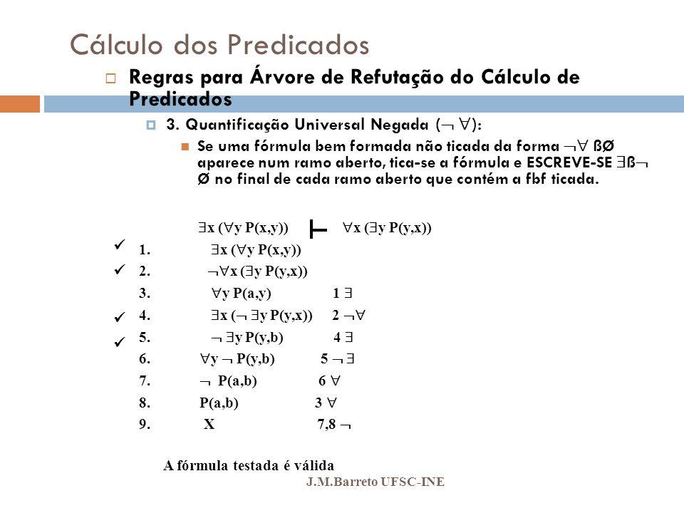 Cálculo dos Predicados J.M.Barreto UFSC-INE Regras para Árvore de Refutação do Cálculo de Predicados 3. Quantificação Universal Negada ( ): Se uma fór