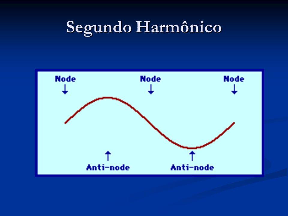 Segundo Harmônico