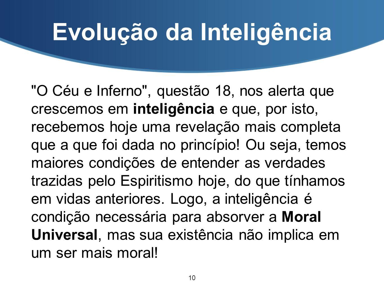 Evolução da Inteligência