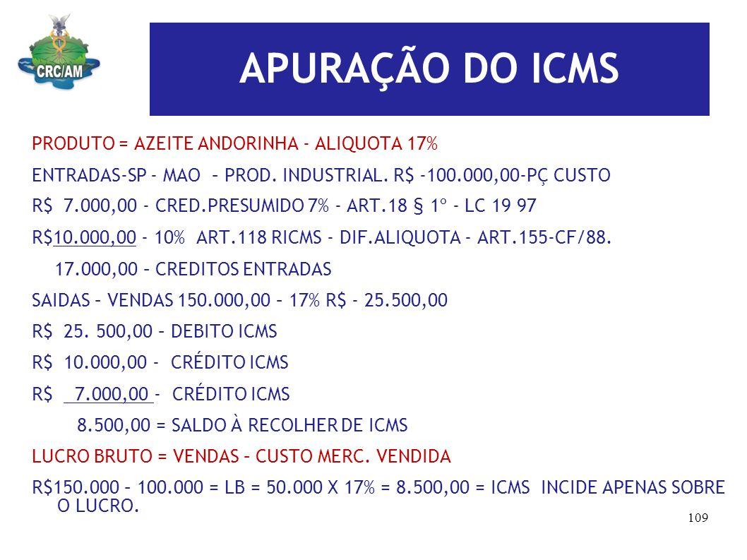 APURAÇÃO DO ICMS PRODUTO = AZEITE ANDORINHA - ALIQUOTA 17% ENTRADAS-SP - MAO – PROD. INDUSTRIAL. R$ -100.000,00-PÇ CUSTO R$ 7.000,00 - CRED.PRESUMIDO