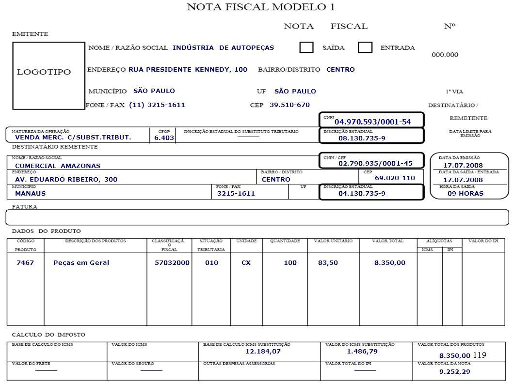 INDÚSTRIA DE AUTOPEÇAS RUA PRESIDENTE KENNEDY, 100CENTRO SÃO PAULO (11) 3215-1611 SÃO PAULO 39.510-670 VENDA MERC. C/SUBST.TRIBUT. 6.403 08.130.735-9