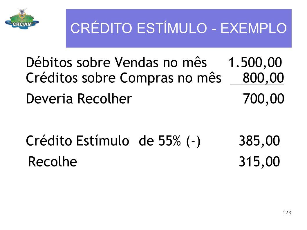 CRÉDITO ESTÍMULO - EXEMPLO Débitos sobre Vendas no mês 1.500,00 Créditos sobre Compras no mês 800,00 Deveria Recolher 700,00 Crédito Estímulode 55% (-