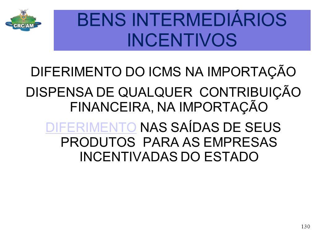 BENS INTERMEDIÁRIOS INCENTIVOS DIFERIMENTO DO ICMS NA IMPORTAÇÃO DISPENSA DE QUALQUER CONTRIBUIÇÃO FINANCEIRA, NA IMPORTAÇÃO DIFERIMENTODIFERIMENTO NA