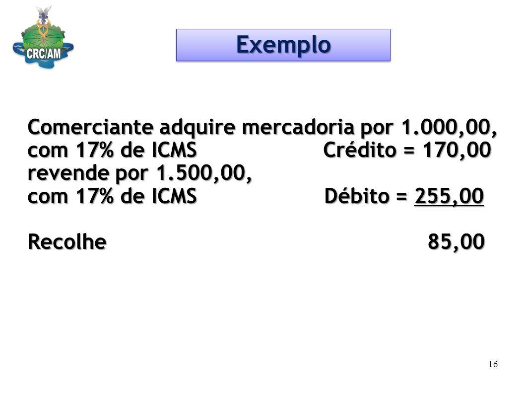 Comerciante adquire mercadoria por 1.000,00, com 17% de ICMS Crédito = 170,00 revende por 1.500,00, com 17% de ICMS Débito = 255,00 Recolhe 85,00 Exem