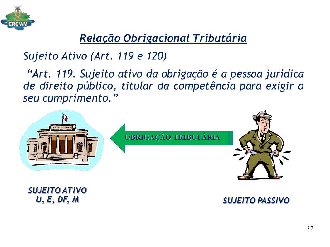 Relação Obrigacional Tributária Sujeito Ativo (Art. 119 e 120) Art. 119. Sujeito ativo da obrigação é a pessoa jurídica de direito público, titular da