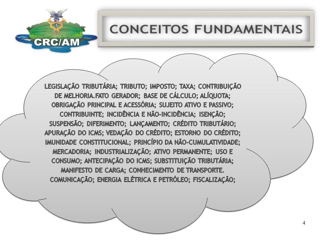 NA APURAÇÃO Recolhimento do ICMS não incentivado SOBRE O CRÉDITO ESTÍMULO: Contribuição financeira de 1,5% à UEA e 6% para o FMPES NÃO haverá contribuição Financeira ao FTI.
