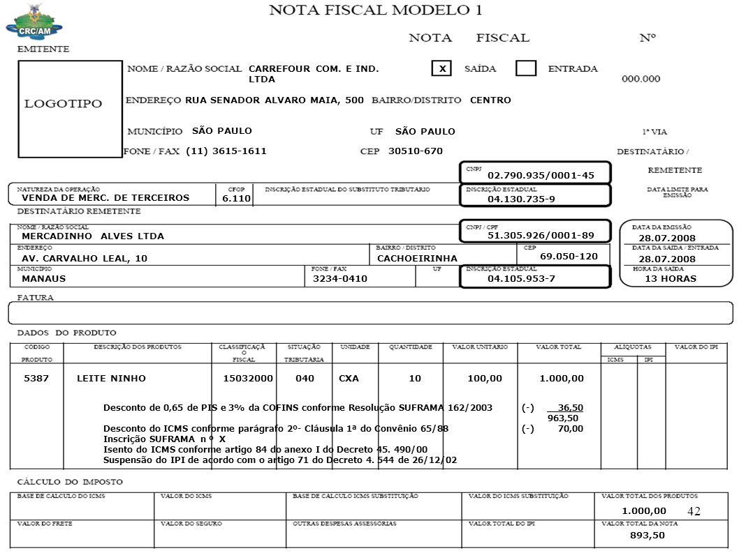 CARREFOUR COM. E IND. LTDA RUA SENADOR ALVARO MAIA, 500CENTRO SÃO PAULO (11) 3615-1611 SÃO PAULO 30510-670 02.790.935/0001-45 VENDA DE MERC. DE TERCEI