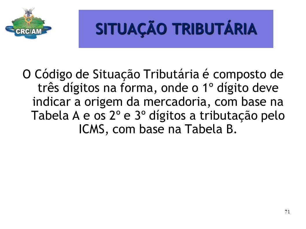 SITUAÇÃO TRIBUTÁRIA O Código de Situação Tributária é composto de três dígitos na forma, onde o 1º dígito deve indicar a origem da mercadoria, com bas