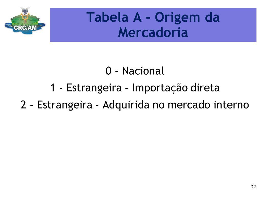 Tabela A - Origem da Mercadoria 0 - Nacional 1 - Estrangeira - Importação direta 2 - Estrangeira - Adquirida no mercado interno 72