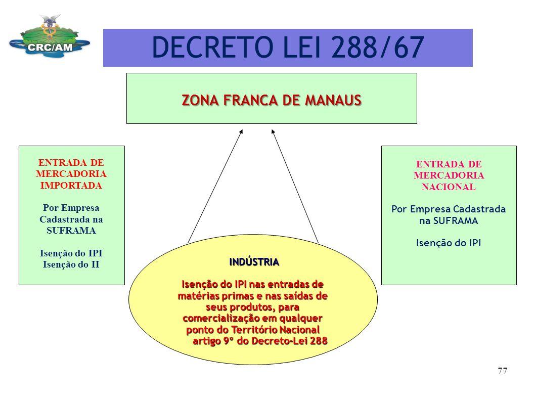 DECRETO LEI 288/67 ZONA FRANCA DE MANAUS ENTRADA DE MERCADORIA IMPORTADA Por Empresa Cadastrada na SUFRAMA Isenção do IPI Isenção do II ENTRADA DE MER